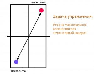лево-лево-гут