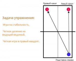Упражнение треугольник