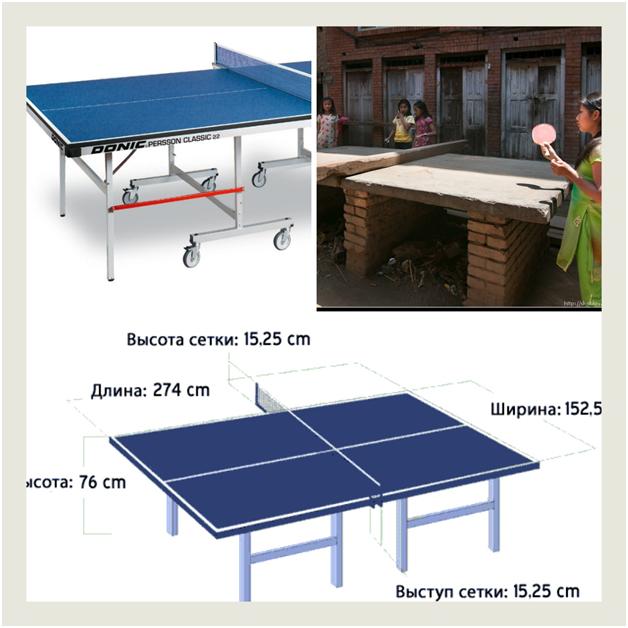 Правила настольного тенниса при выборе стола