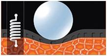 Современная технология накладки Butterfly Tenergy 05 FX  - Spring Sponge