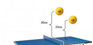 Правила настольного тенниса! Оценка покрытия стола